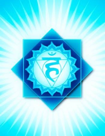Throat Chakra Information